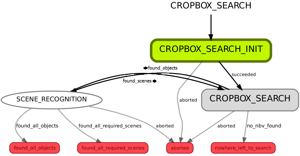 cropbox_ebene0-overview.png
